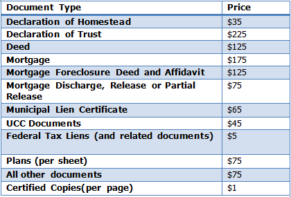 Registry of Deeds Fee Schedule